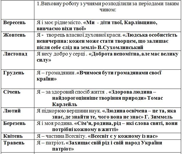 http://karl-gymnasium.at.ua/History/123456654123.jpg