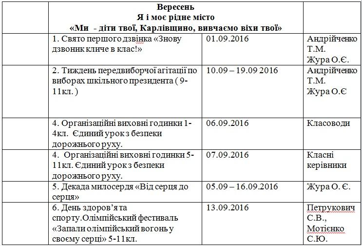 http://karl-gymnasium.at.ua/History/456654.jpg