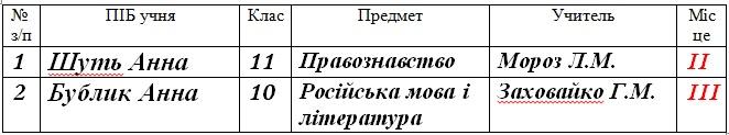http://karl-gymnasium.at.ua/History/6988522486..jpg