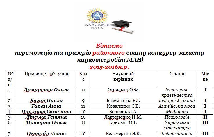 http://karl-gymnasium.at.ua/Share42/6988233.jpg