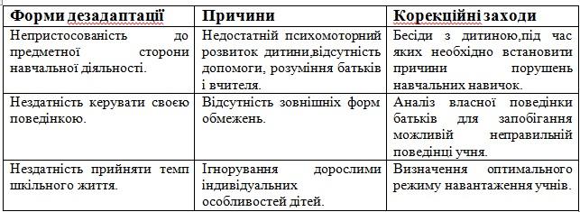http://karl-gymnasium.at.ua/class_visti/3333333333333336555.jpg