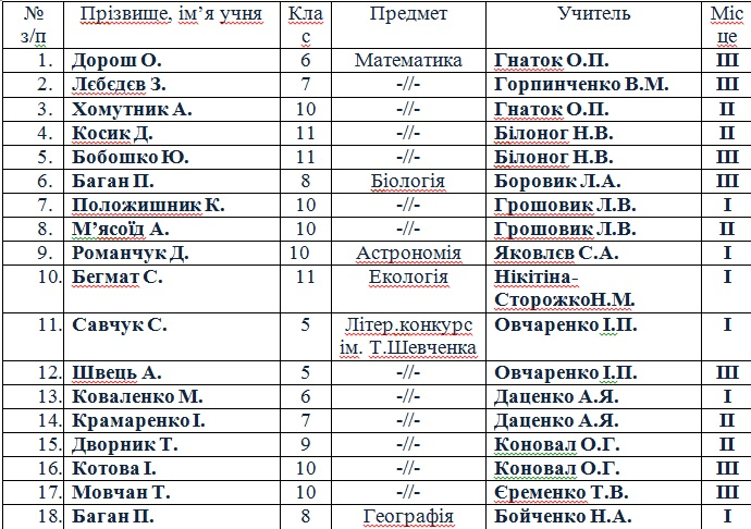 http://karl-gymnasium.at.ua/class_visti/888888888888852.jpg